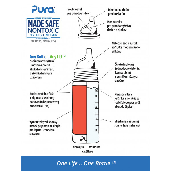 Pura nerezová fľaša s náustkom 325ml / Ružovo-biela