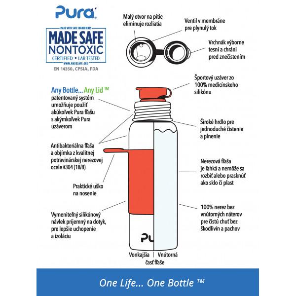 Pura nerezová fľaša so športovým uzáverom 850ml / Aqua
