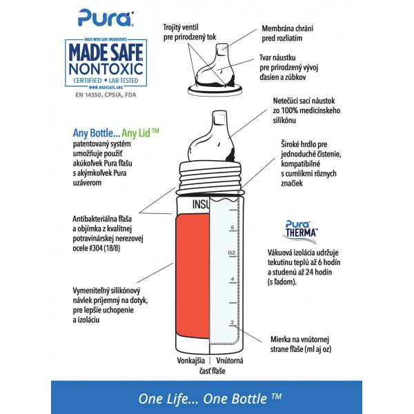 Pura TERMO fľaša s náustkom 260ml / Ružovo-biela